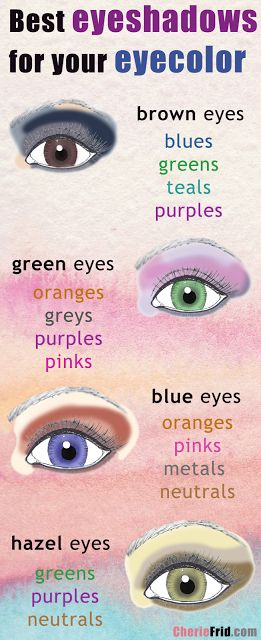 Hazel Eyes clipart eye color Eyeshadows Pinterest on enhances ideas
