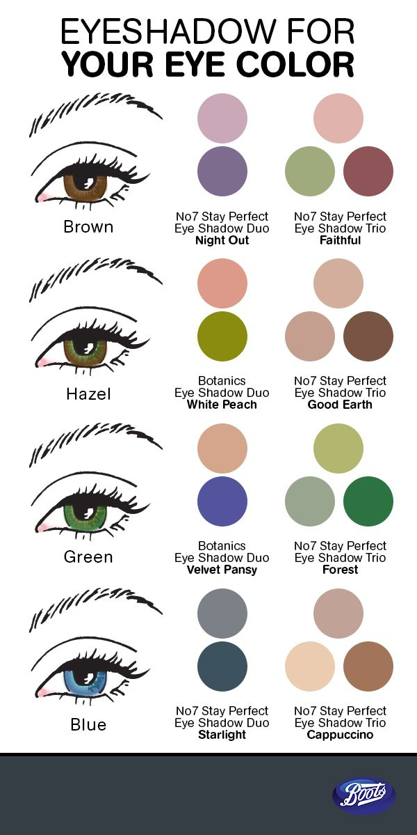 Hazel Eyes clipart eyeliner 33  on Eyes and