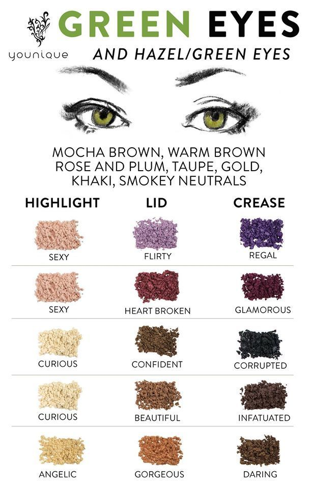 Hazel Eyes clipart green eye Make Mineral Pinterest 25+ Eyes