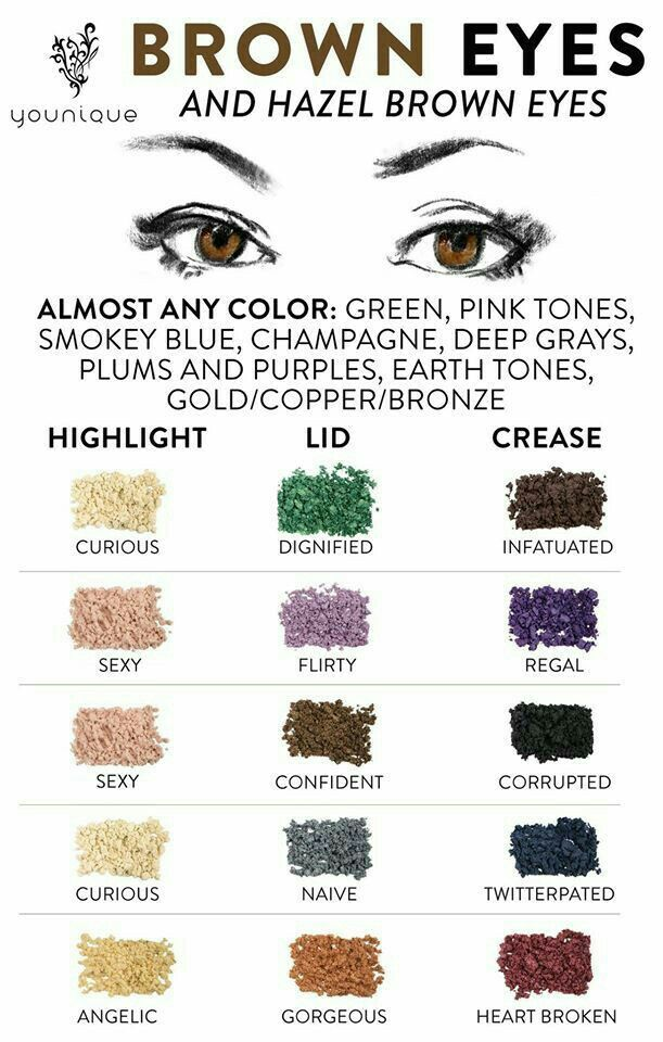 Hazel Eyes clipart graphic clipart The Best of Eyes is