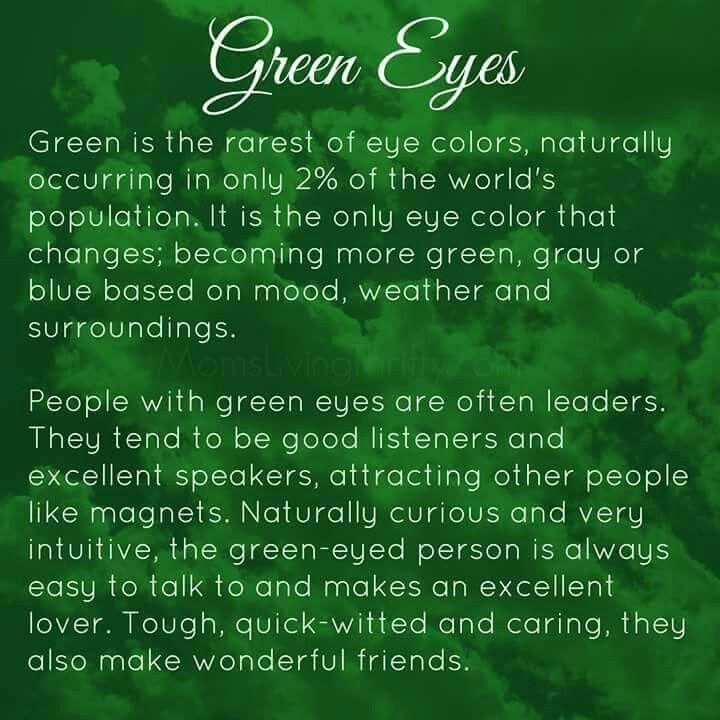 Hazel Eyes clipart two On Green facts eyes Best