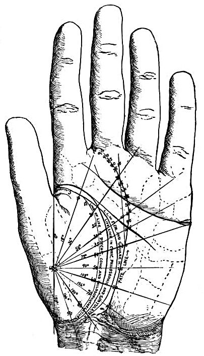 Healing clipart hand palm Palmistry 66 and Find reading