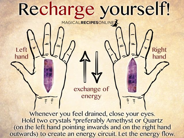Healing clipart right hand Healing this on Pinterest Pin