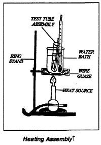 Heat clipart boiling point MELTING LAB POINT AND POINT