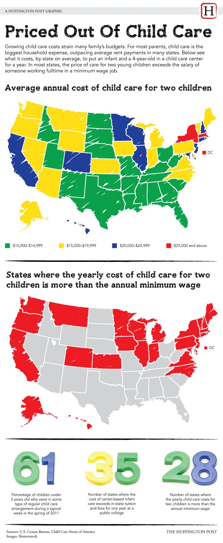 Heat clipart child care Unaffordable on Income Infographic images