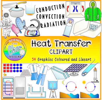 Heat clipart convection Transfer The by (Cond Radiation)