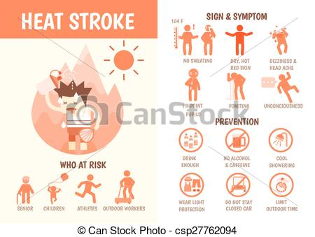 Heat clipart drawing Heat risk about about stroke