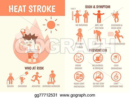 Heat clipart drawing About gg77712531 infographics Health prevention