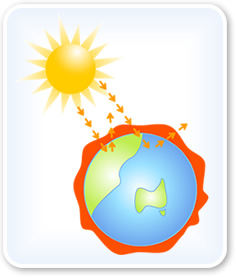 Heat clipart example Energy or What of energy