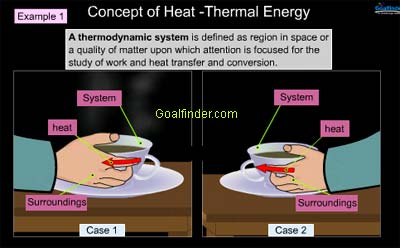 Heat clipart example Thermal Heat are Goalfinder Animated