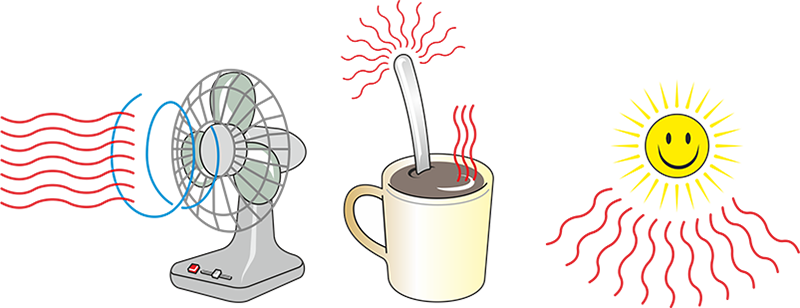 Heat clipart example Examples Heat Convection  Transfer