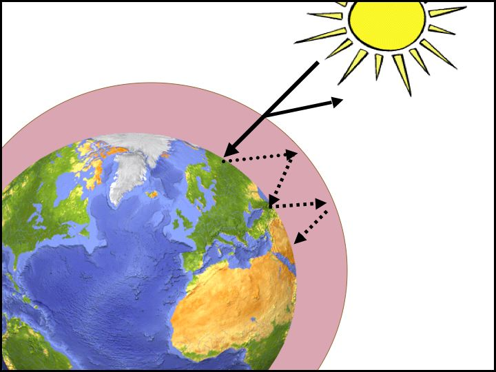 Heat clipart greenhouse gas With Publish greenhouse greenhouse; pt