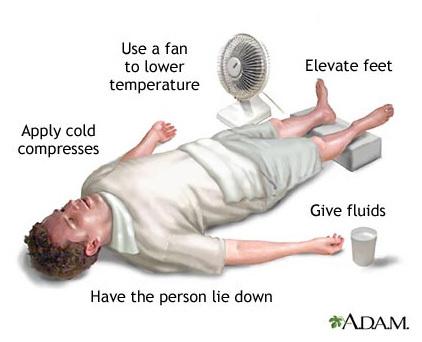 Heat clipart heat cramp First June STROKE ASSISTANCE skin