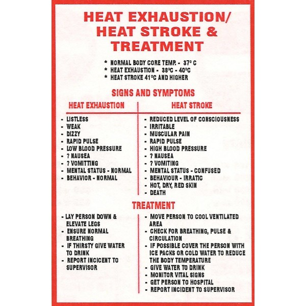 Heat clipart heat exhaustion Aid sign heat aid treatment