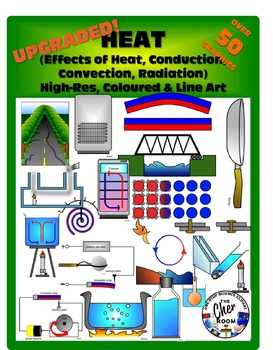 Heat clipart heat science Radiation) (Effects Convection Conduction of