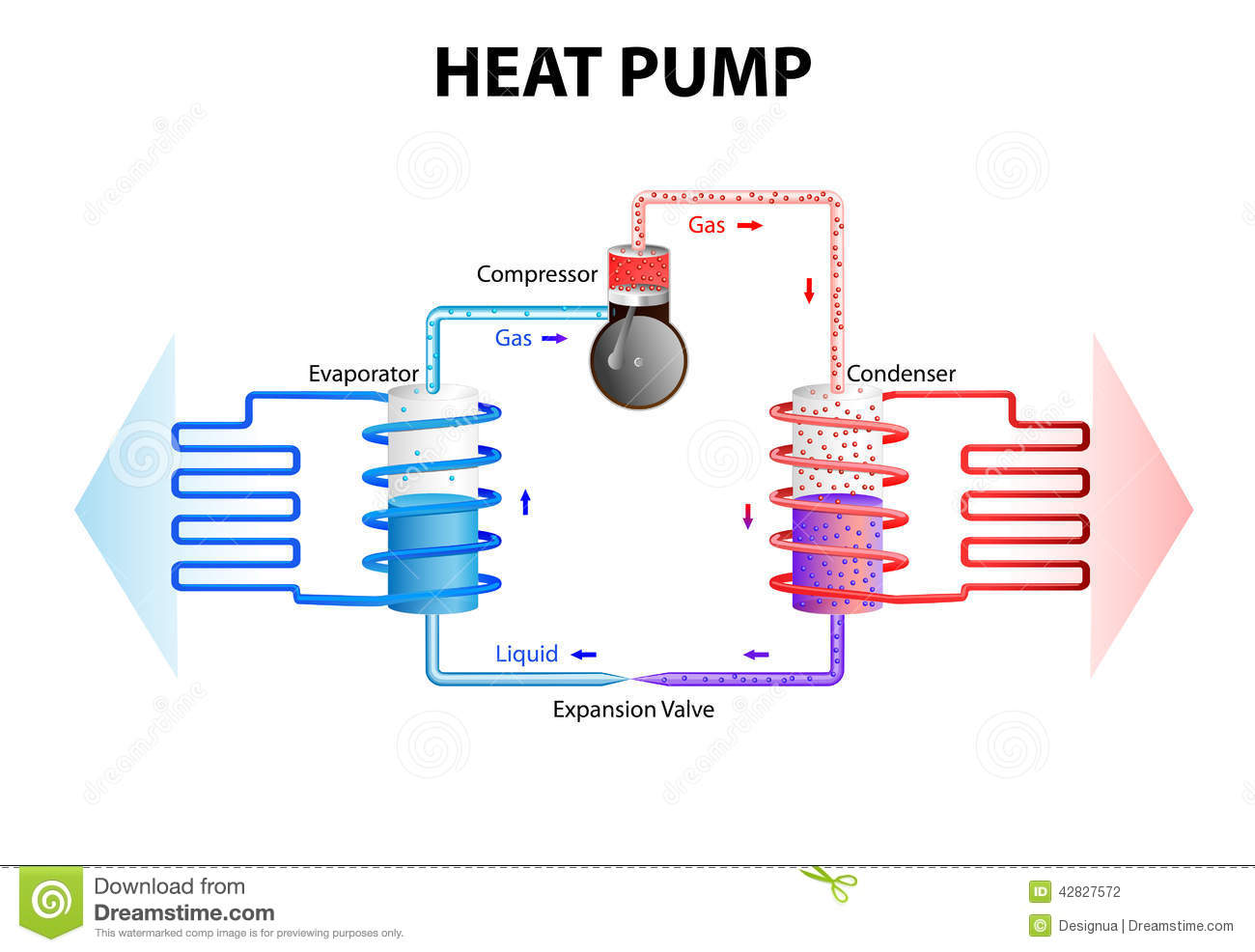 Heat clipart heating and cooling Heat Pump Cooling cliparts Clipart