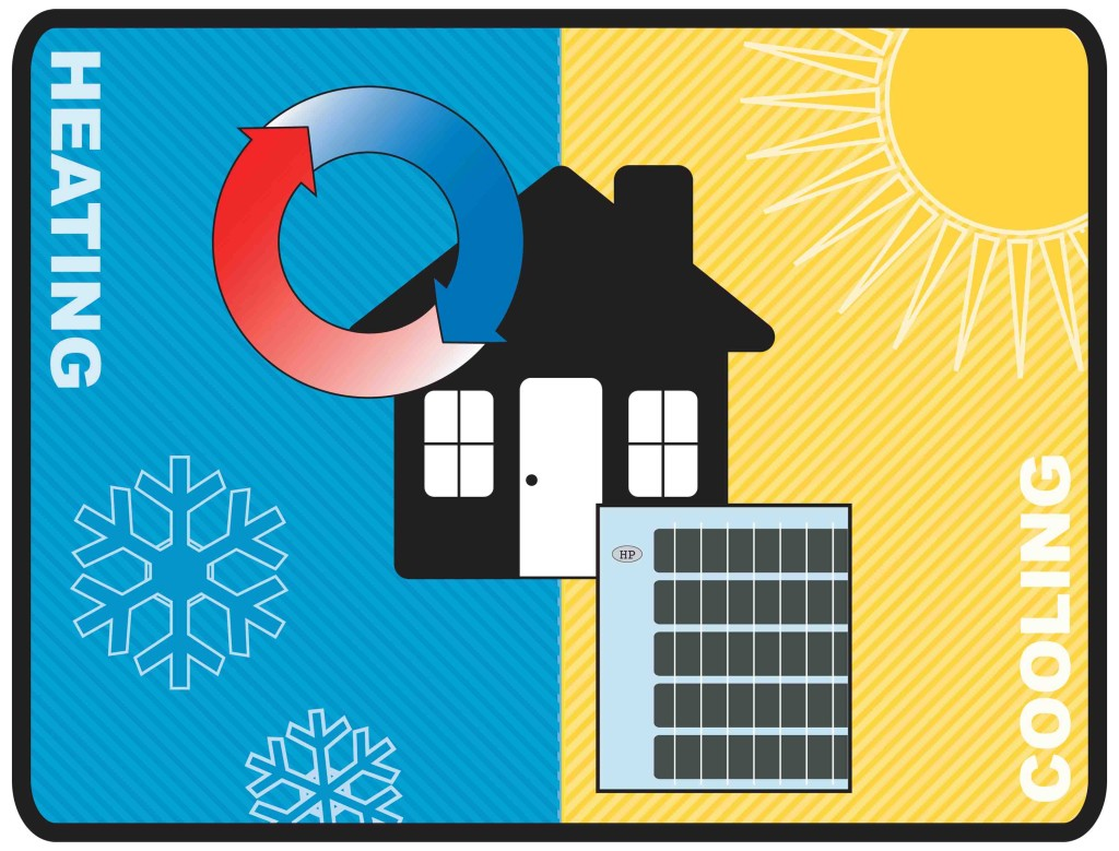 Heat clipart heating and cooling And The Basics NT guide