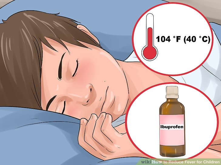 Heat clipart high fever 3 Reduce wikiHow for Ways