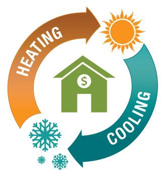 Heat clipart hvac Energy Hvac Clipart Heating cliparts