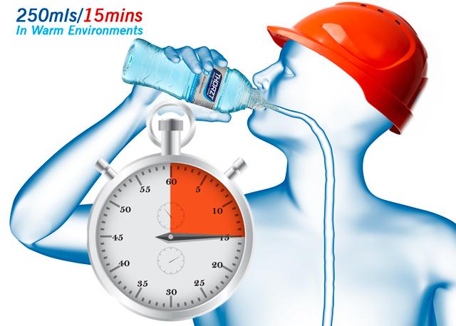 Heat clipart hydration Drinking Managing Mine A Australian