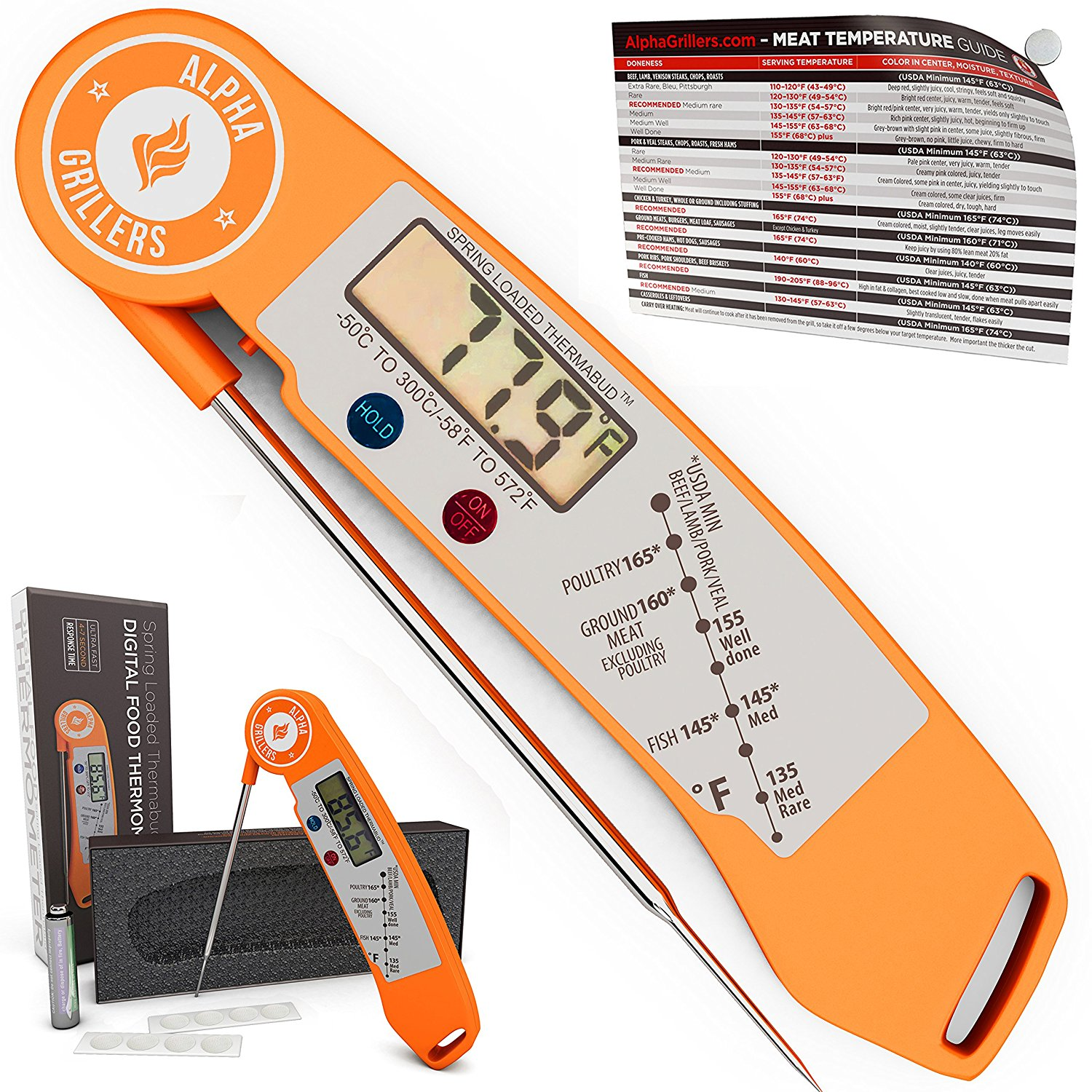 Heat clipart meat thermometer #3