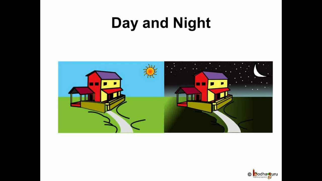 Heat clipart natural light source Of English  Sources Science