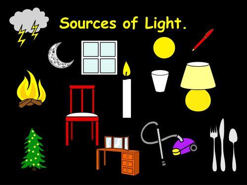 Heat clipart natural light source Pinterest quiz light images on