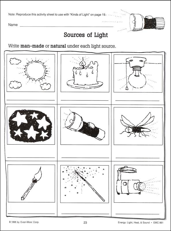 Heat clipart natural light source Of Sound) Heat page) Additional