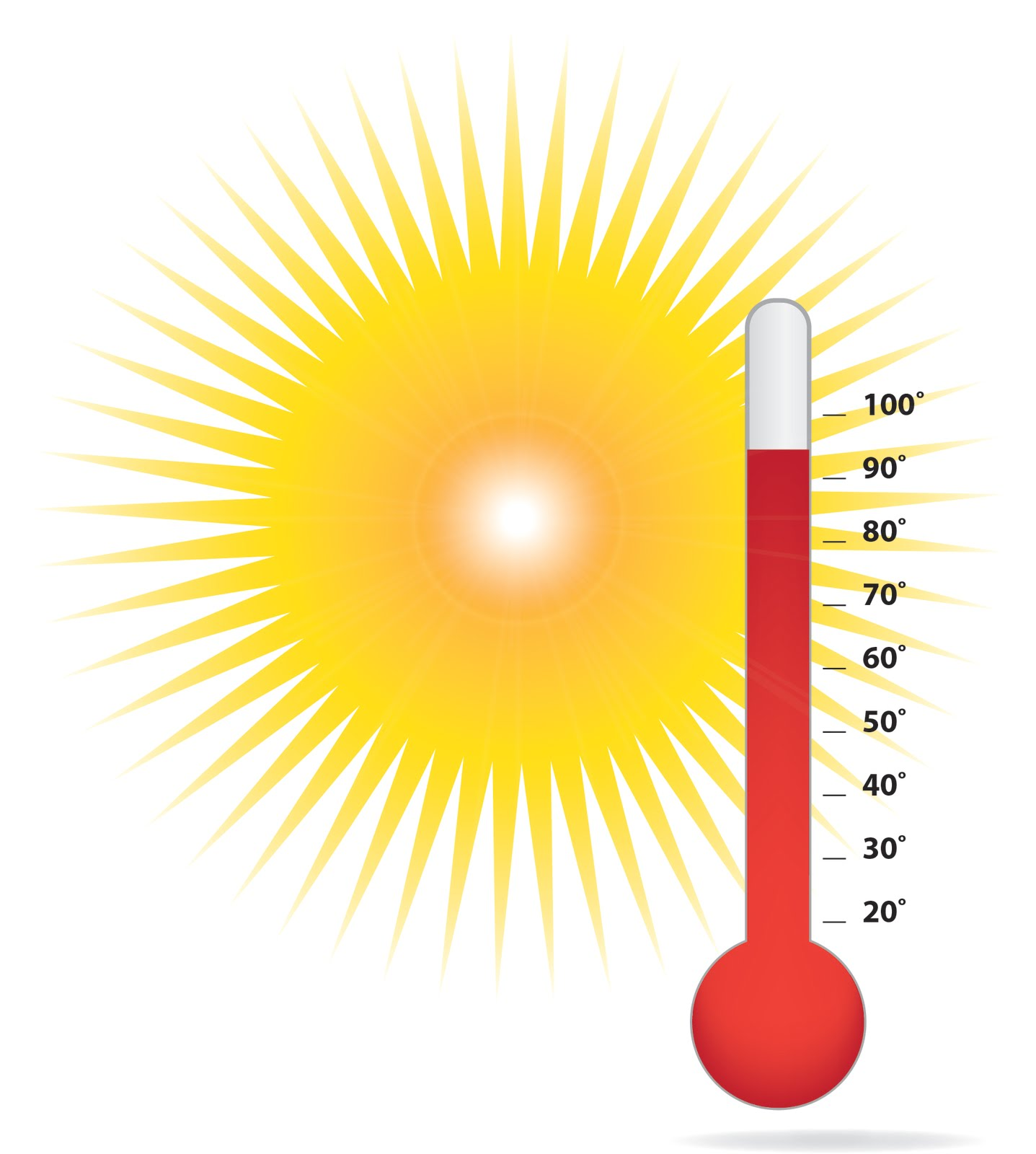 Heat clipart noon Today  Excessive MANAGEMENT today