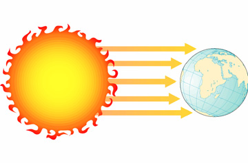 Heat clipart radiation The space 0 reaches Earth
