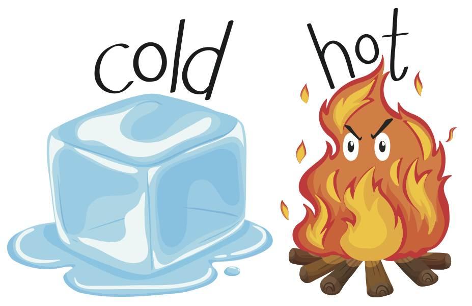 Heat clipart sensitivity Image or Heat? Coreroanoke com