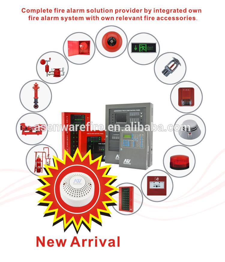 Heat clipart sensitivity Alarm Alarm Sensitivity Sensitivity