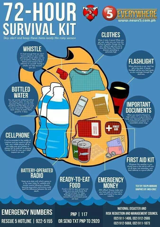 Camping clipart survival kit For ideas survival Safety 25+