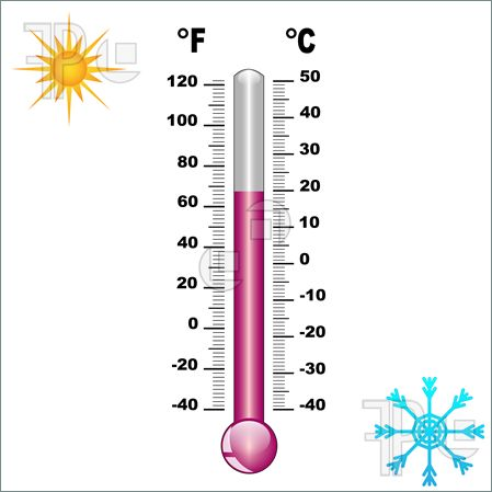 Heat clipart weather thermometer #6