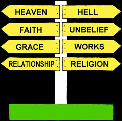 Heaven clipart evangelism Download: Direction com $5 Image