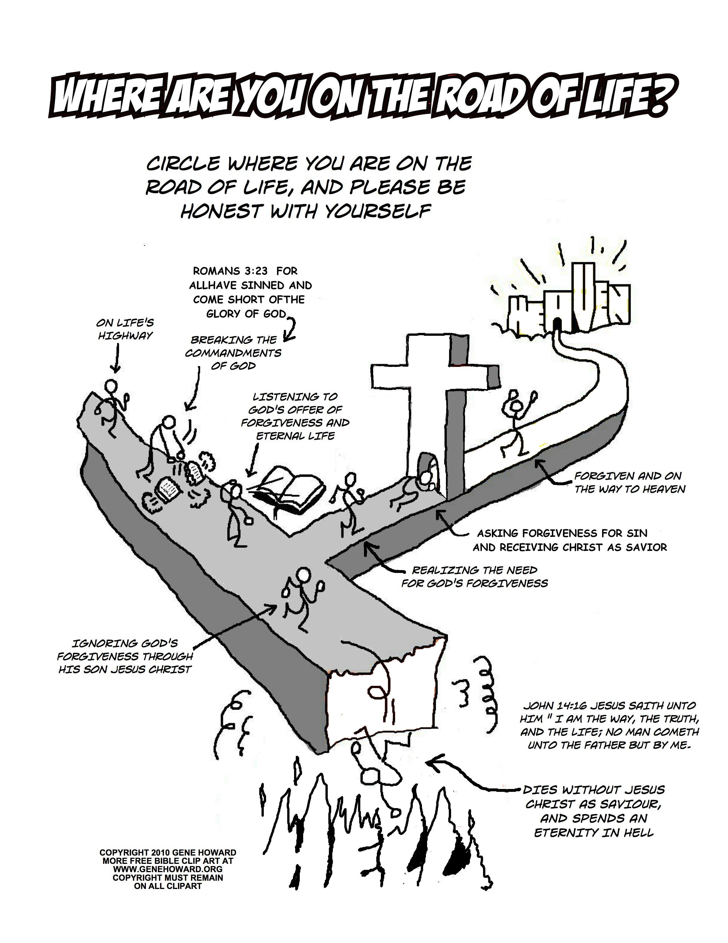 Heaven clipart jesus forgiveness SALVATION
