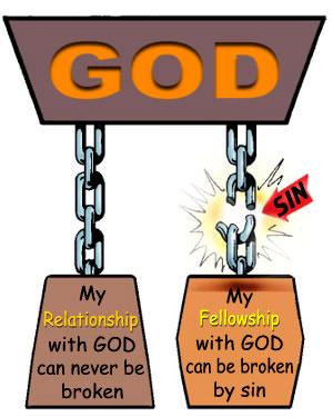 Heaven clipart jesus forgiveness And Forgiven Winners 2 never