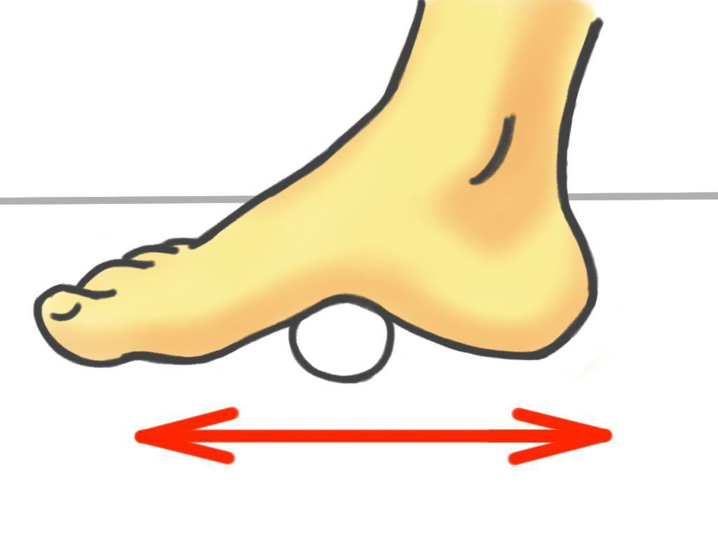 Heels clipart bottom foot Balll Foot PreHab the Golf