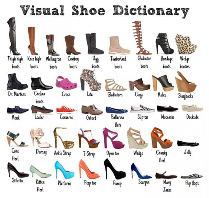 Heels clipart cute shoe Of etc; Dictionary Names Stop