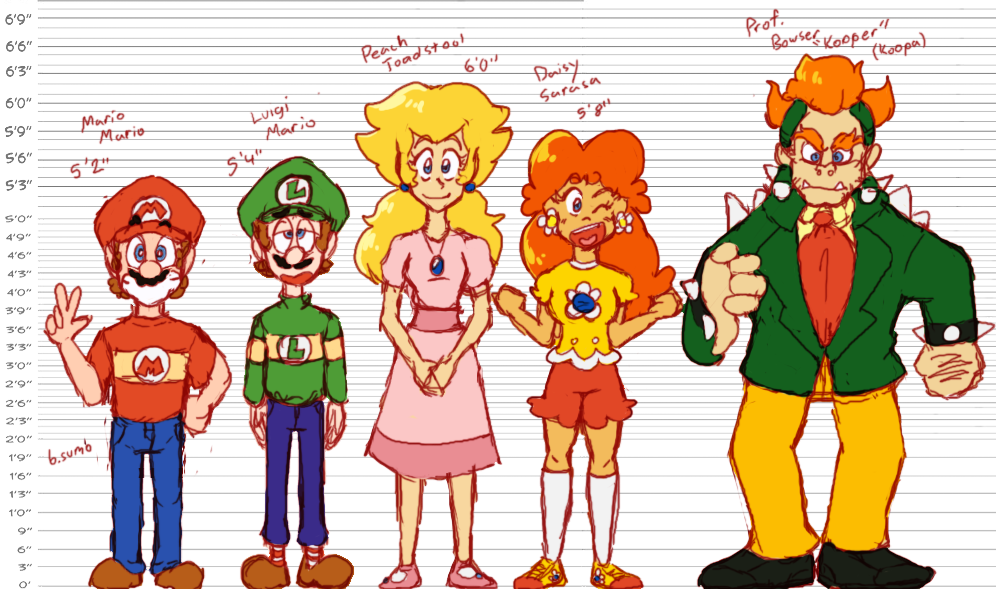 Heights clipart height chart Heights College College AU Mario