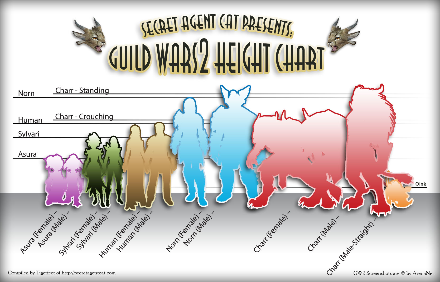 Heights clipart height chart Wars Posted 2 Racial Image