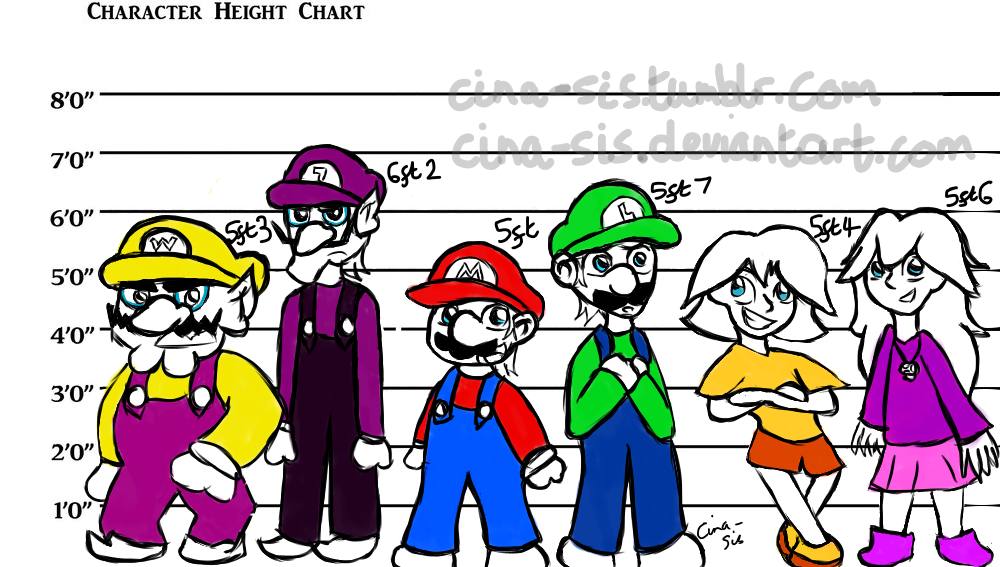 Heights clipart height chart Cina Character Mario Heights Heights