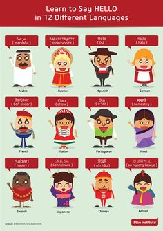 Hello! clipart different language Languages… Say Different to Hello