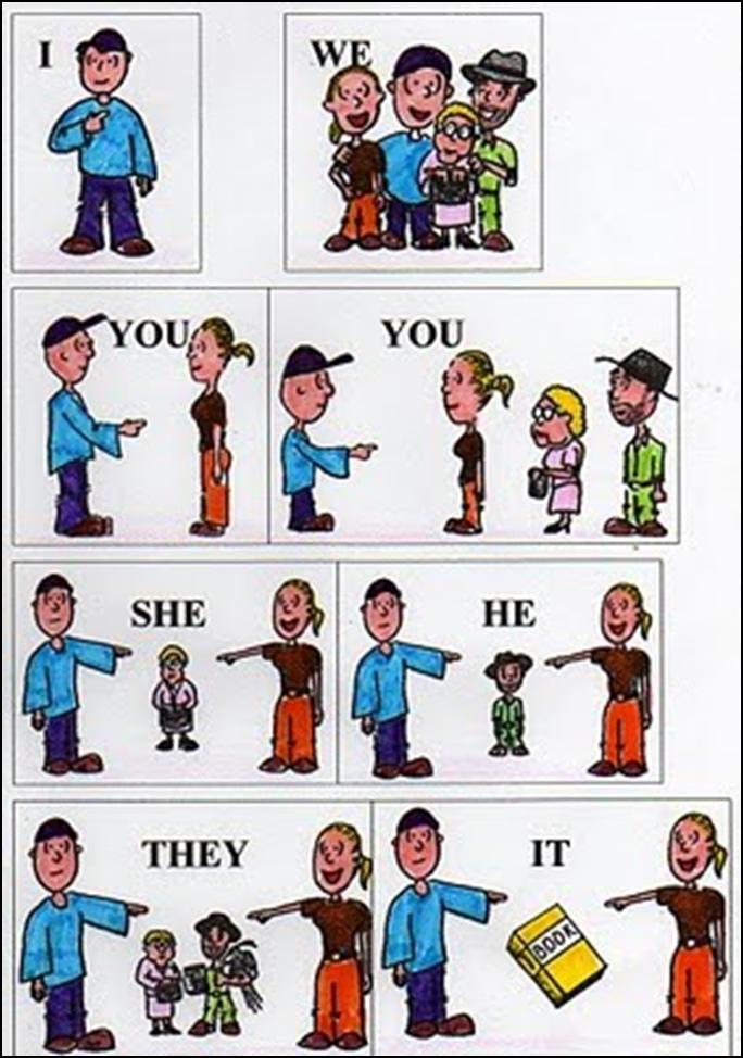 Hello! clipart english subject I Pronouns: of Subject Grammar