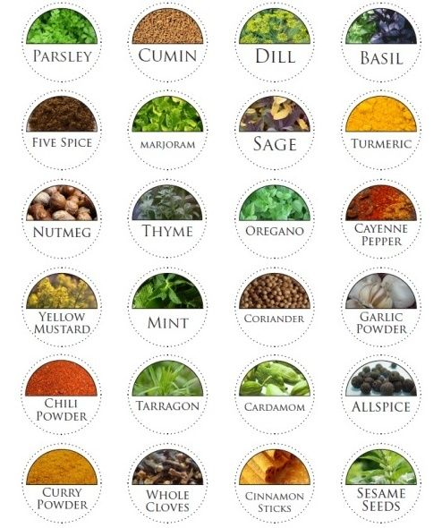 Herbs And Spices clipart spice rack Spice on laser inkjet 67″