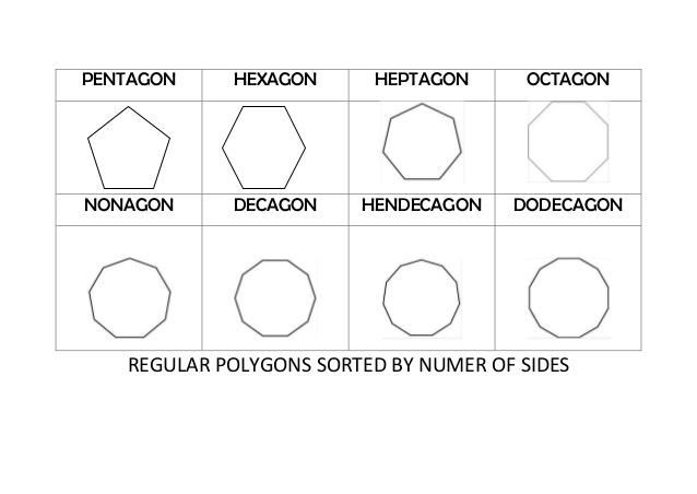 Hexagon clipart heptagon D  ~ Number Free