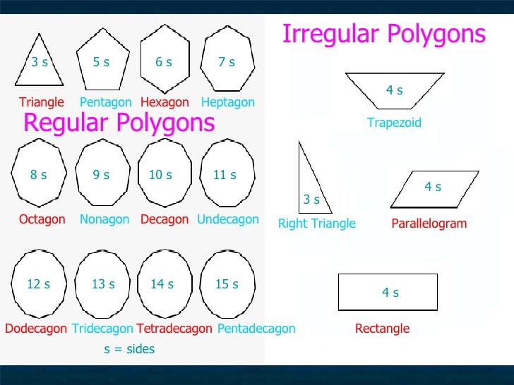 Hexagon clipart heptagon Irregular heptagon ETC ClipArt Irregular