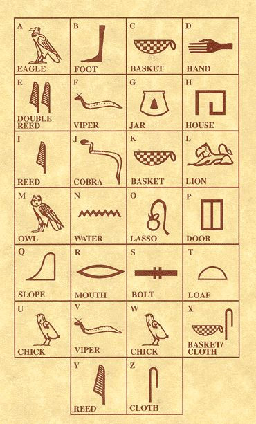 Best Pinterest Egyptian on ideas