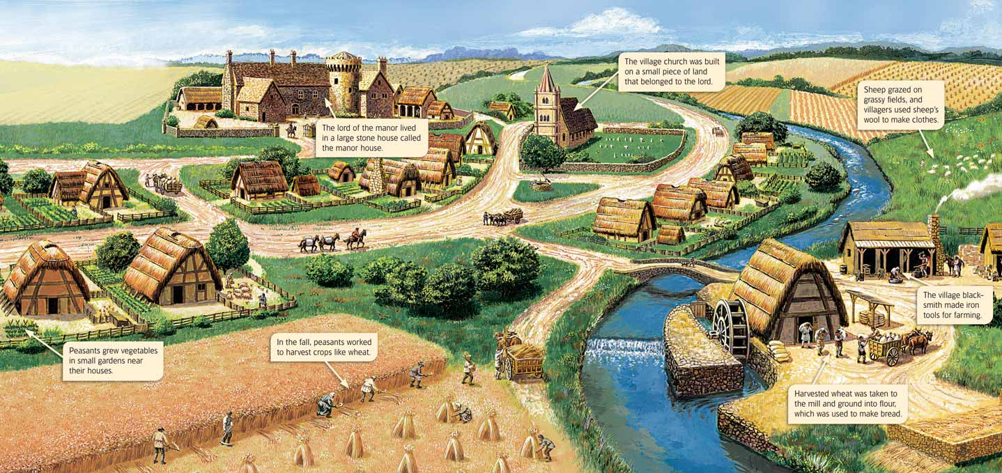 History clipart medieval manor #4