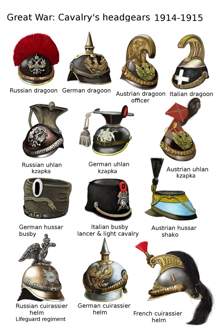 Soldiers clipart wwi soldier About on best Pin uniforms